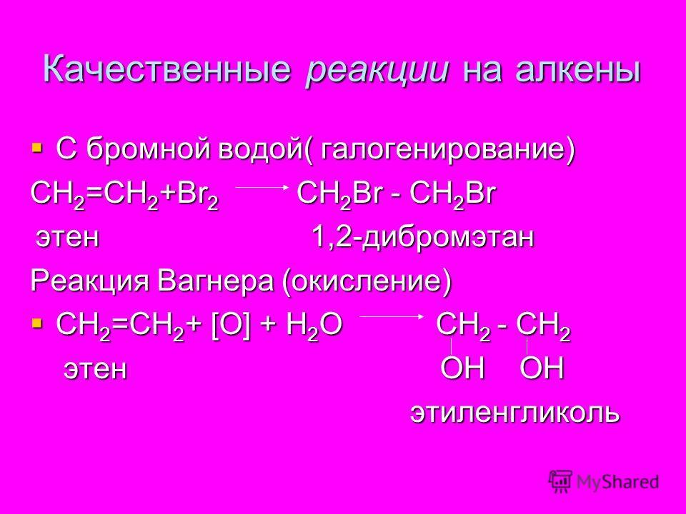 Качественные реакции на алкены С бромной водой( галогенирование) С бромной водой( галогенирование) СН 2 =СН 2 +Вr 2 СН 2 Br - СН 2 Br этен 1,2-дибромэтан этен 1,2-дибромэтан Реакция Вагнера (окисление) СН 2 =СН 2 + [О] + Н 2 О СН 2 - СН 2 СН 2 =СН 2