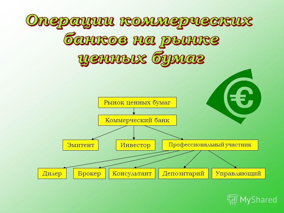 форма, права, предоставляемые ценной бумагой, срок действия, необходимые реквизиты