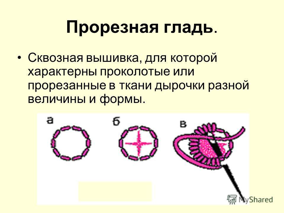 Прорезная гладь. Сквозная вышивка, для которой характерны проколотые или прорезанные в ткани дырочки разной величины и формы.