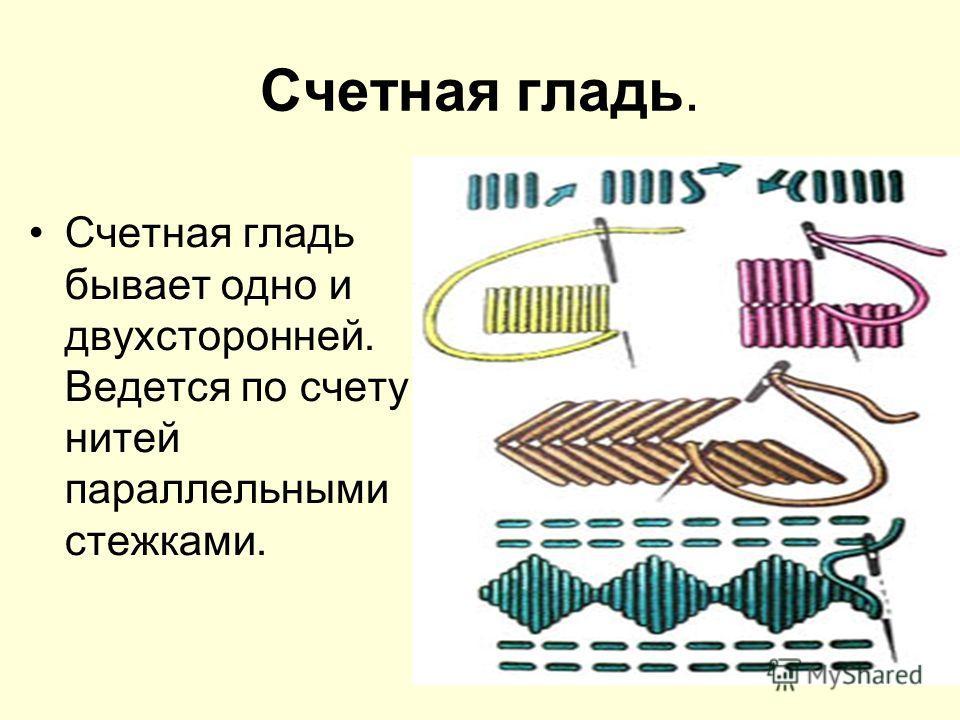 Счетная гладь. Счетная гладь бывает одно и двухсторонней. Ведется по счету нитей параллельными стежками.