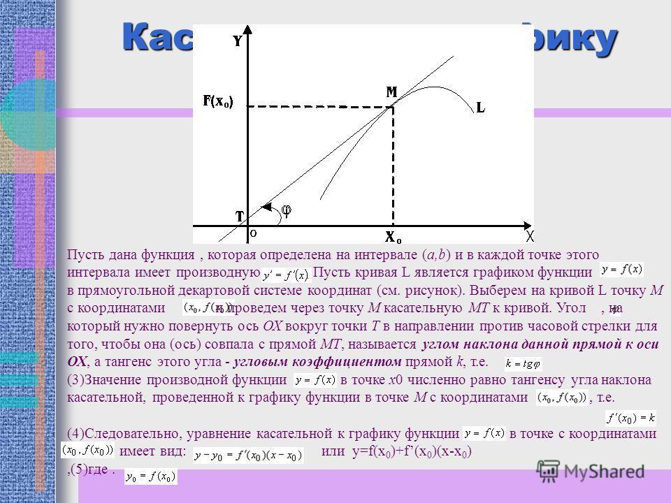 Касательная к графику функции. Пусть дана функция, которая определена на интервале (a,b) и в каждой точке этого интервала имеет производную Пусть кривая L является графиком функции в прямоугольной декартовой системе координат (см. рисунок). Выберем н