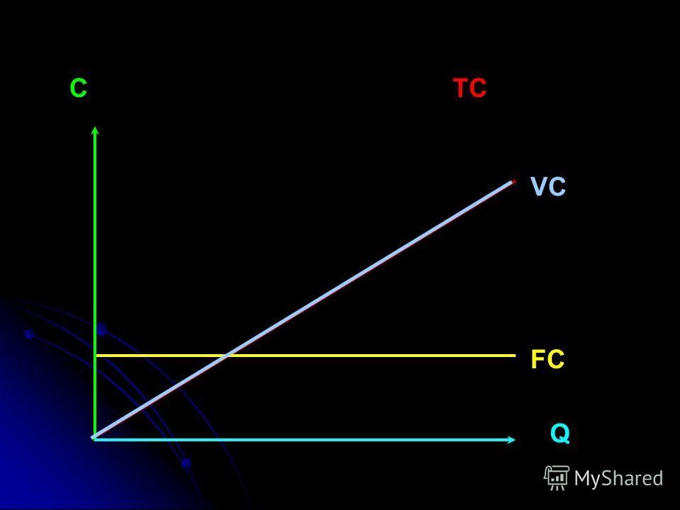CTC VC FC Q