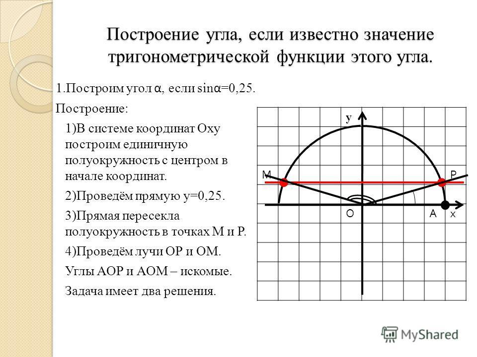 Построение угла, если известно значение тригонометрической функции этого угла. 1.Построим угол α, если sin α =0,25. Построение: 1)В системе координат Оху построим единичную полуокружность с центром в начале координат. 2)Проведём прямую у=0,25. 3)Прям