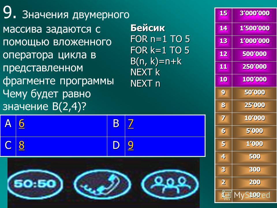 Бейсик FOR n=1 TO 5 FOR k=1 TO 5 B(n, k)=n+k NEXT k NEXT n 153000000 141500000 131000000 12500000 11250000 10100000 950000 825000 710000 65000 51000 4500 3300 2200 1100 A 6666B 7777C 8888 D 9999 9. Значения двумерного массива задаются с помощью вложе