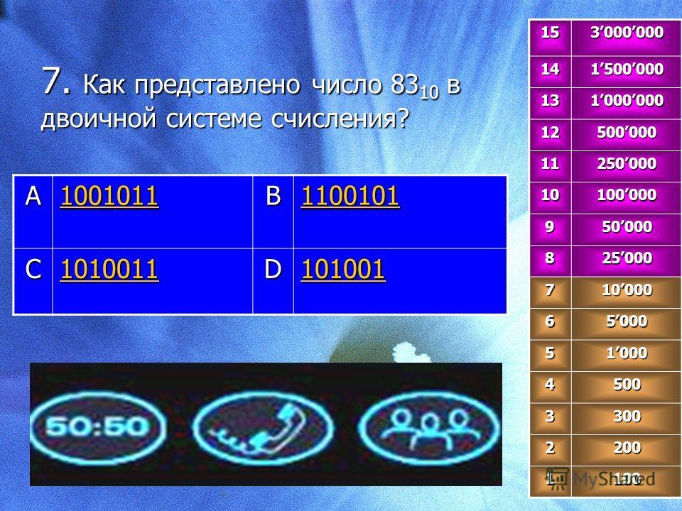 7. Как представлено число 83 10 в двоичной системе счисления? 153000000 141500000 131000000 12500000 11250000 10100000 950000 825000 710000 65000 51000 4500 3300 2200 1100 A 1001011 B 1100101 C 1010011 D 101001