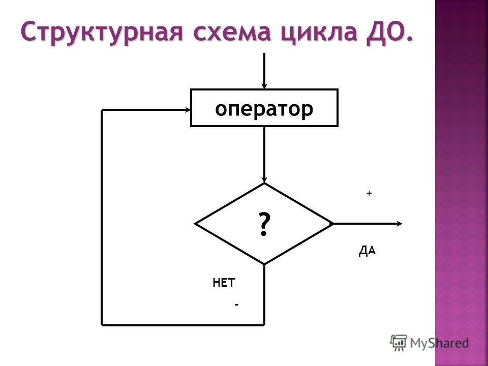 Структурная схема цикла ДО. оператор ? ДА НЕТ - +