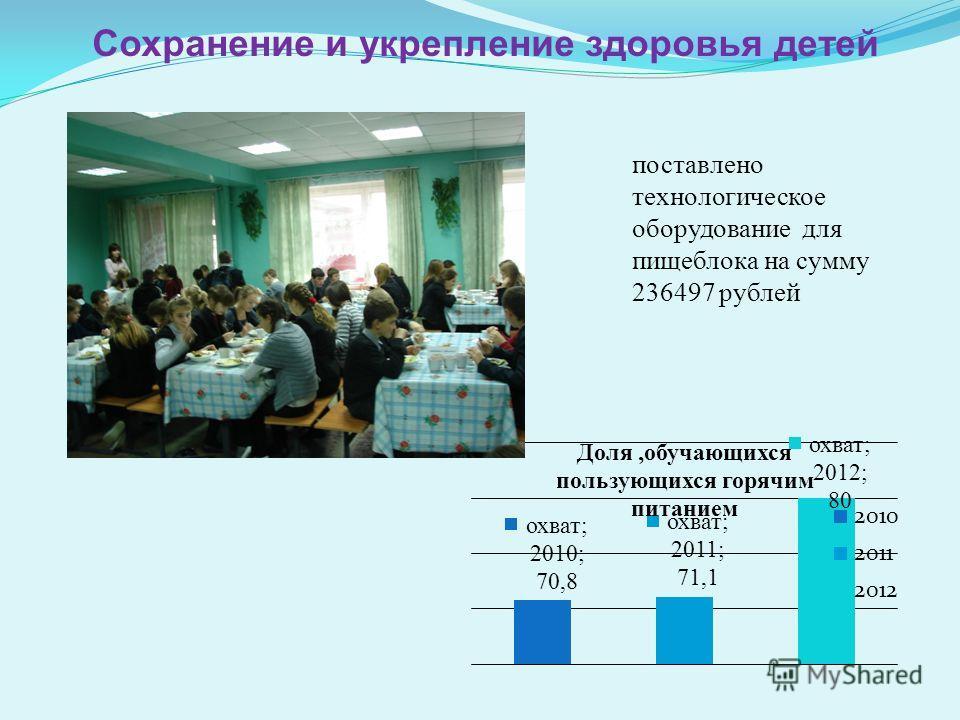 поставлено технологическое оборудование для пищеблока на сумму 236497 рублей Сохранение и укрепление здоровья детей