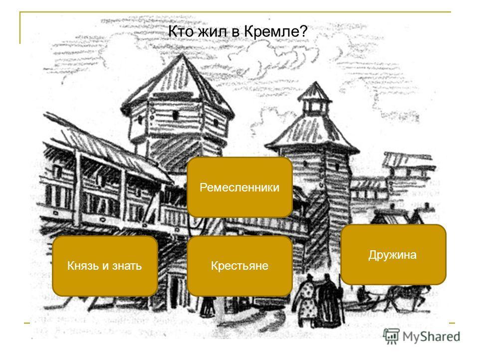 Кто жил в Кремле? Князь и знать Ремесленники Дружина Крестьяне