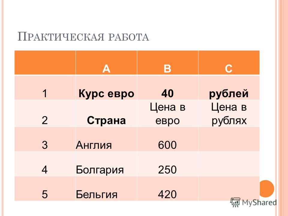 П РАКТИЧЕСКАЯ РАБОТА ABC 1Курс евро40рублей 2Страна Цена в евро Цена в рублях 3Англия600 4Болгария250 5Бельгия420