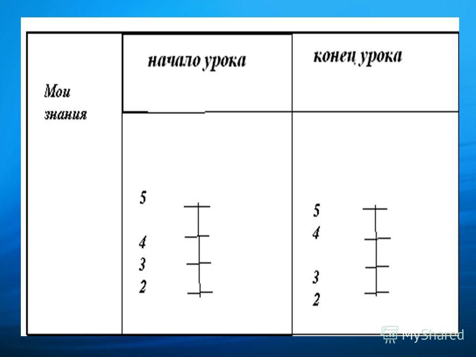 Задачи: - закреплять умение решать задачи; - повторить таблицу умножения; - вспомнить приёмы умножения и деления; - закреплять умение решать уравнения. Задачи: - закреплять умение решать задачи; - повторить таблицу умножения; - вспомнить приёмы умнож