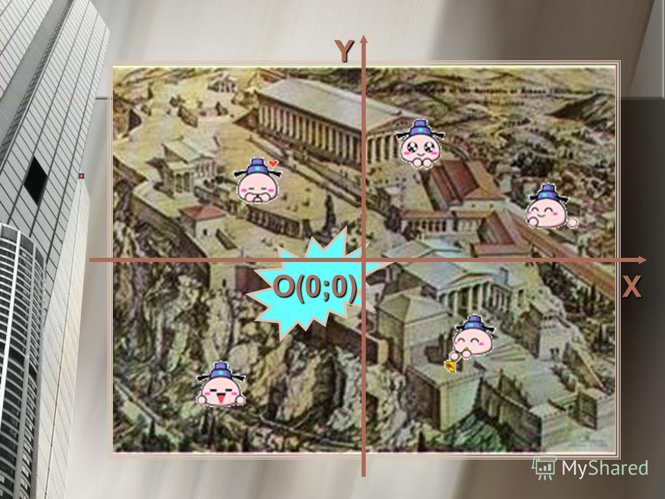 Д Давайте пройдем по проспекту ТЕОРИИИ Первая величина Вторая величина Площадь круга Радиус круга Объем куба Длина ребра куба Путь, пройденный с постоянной скоростью Время движения Рост человека Возраст человека Путь, пройденный за определенное время