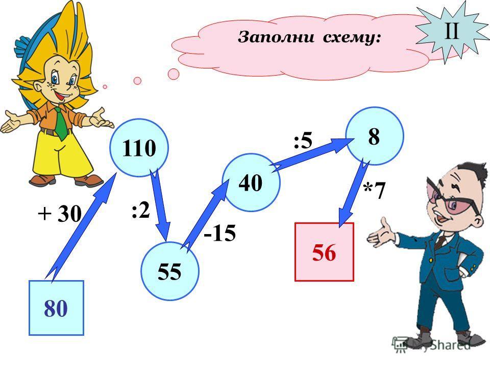Заполни схему: II 80 5 110 40 8 56 + 30 :2 -15 :5 *7