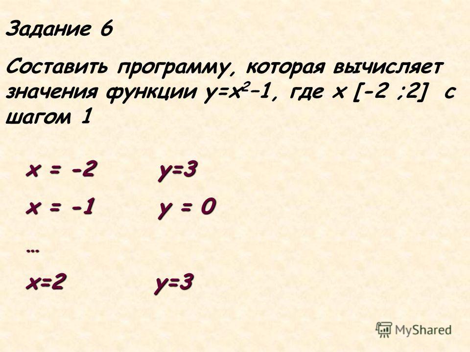 Задание 6 Составить программу, которая вычисляет значения функции y=x 2 –1, где x [-2 ;2] c шагом 1 x = -2 y=3 x = -1 y = 0 … x=2 y=3