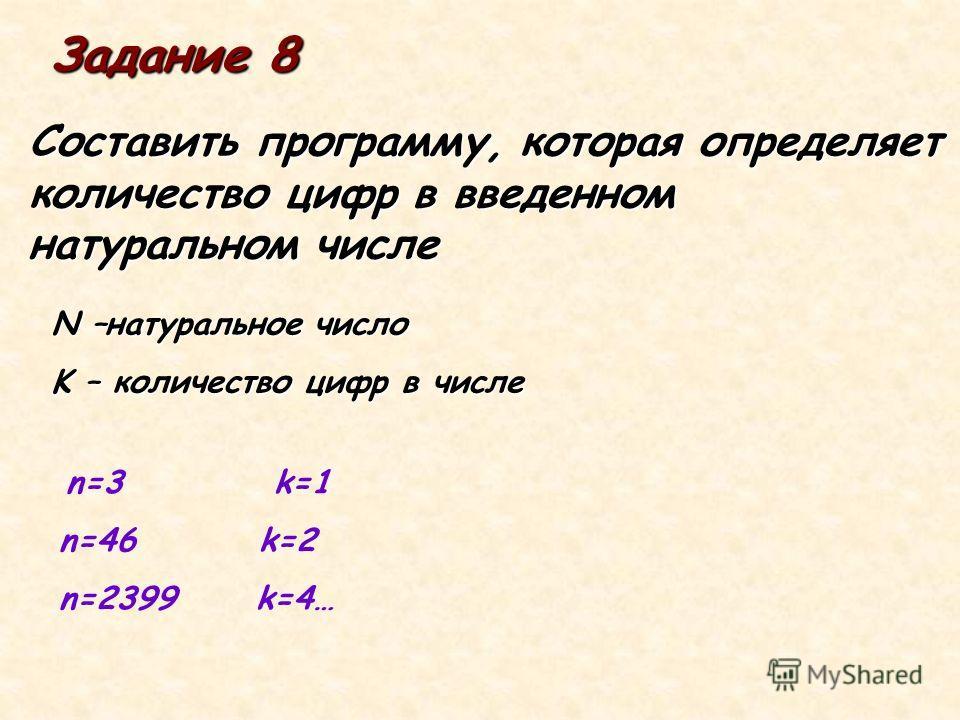 Задание 8 Составить программу, которая определяет количество цифр в введенном натуральном числе N –натуральное число K – количество цифр в числе n=3 k=1 n=46 k=2 n=2399 k=4…