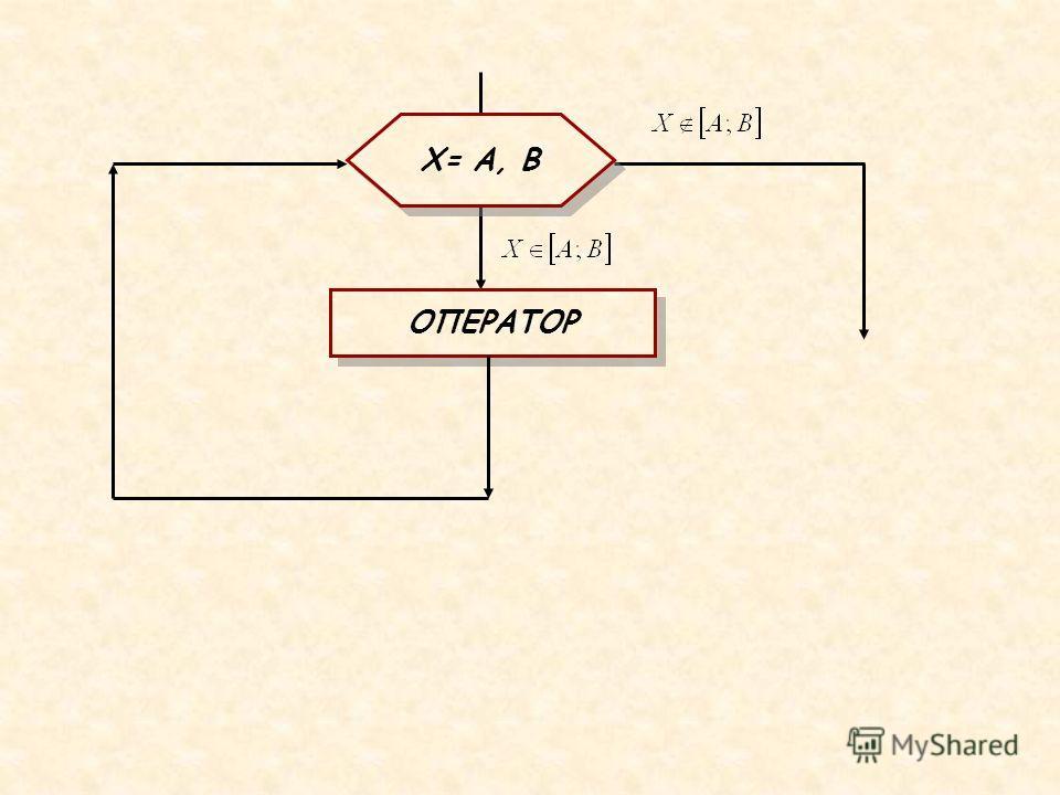 X= A, B ОПЕРАТОР