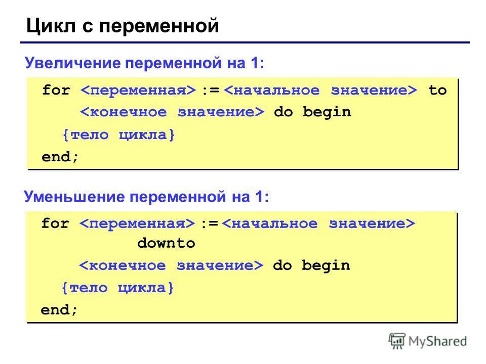 Цикл с переменной for := to do begin {тело цикла} end; for := to do begin {тело цикла} end; Увеличение переменной на 1: for := downto do begin {тело цикла} end; for := downto do begin {тело цикла} end; Уменьшение переменной на 1: