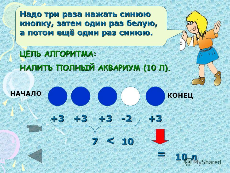 Надо четыре раза нажать синюю кнопку, а потом один раз белую. НАЧАЛО КОНЕЦ ЦЕЛЬ АЛГОРИТМА: НАЛИТЬ ПОЛНЫЙ АКВАРИУМ (10 Л). +3+3+3+3 12 > -2 10 = 8 л