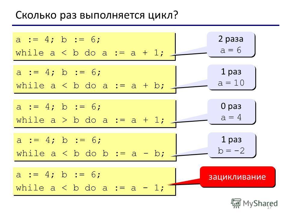 17 Сколько раз выполняется цикл? a := 4; b := 6; while a < b do a := a + 1; a := 4; b := 6; while a < b do a := a + 1; 2 раза a = 6 2 раза a = 6 a := 4; b := 6; while a < b do a := a + b; a := 4; b := 6; while a < b do a := a + b; 1 раз a = 10 1 раз