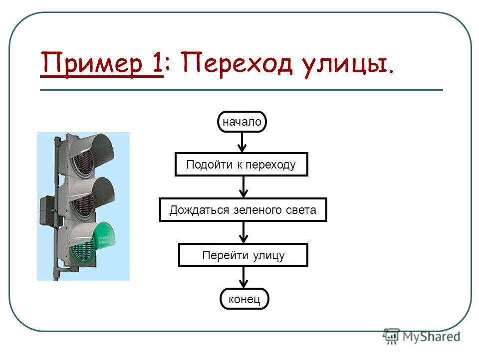 Пример 1: Переход улицы. начало конец Перейти улицу Дождаться зеленого света Подойти к переходу