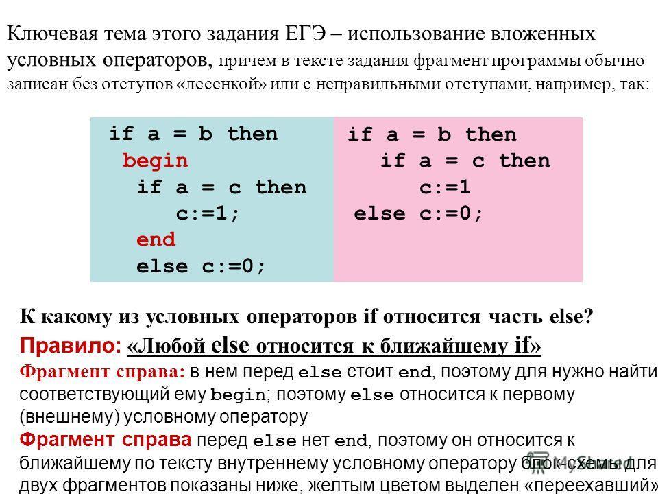 Ключевая тема этого задания ЕГЭ – использование вложенных условных операторов, причем в тексте задания фрагмент программы обычно записан без отступов «лесенкой» или с неправильными отступами, например, так: if a = b then begin if a = c then c:=1; end