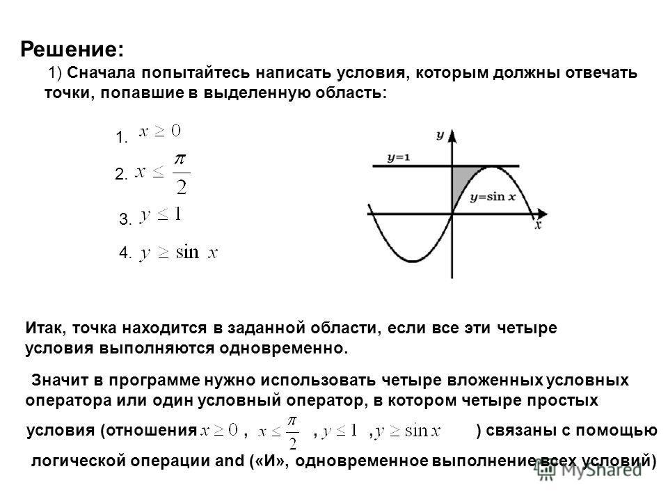 Решение: 1) Сначала попытайтесь написать условия, которым должны отвечать точки, попавшие в выделенную область: 1. 2. 3. 4. Итак, точка находится в заданной области, если все эти четыре условия выполняются одновременно. Значит в программе нужно испол