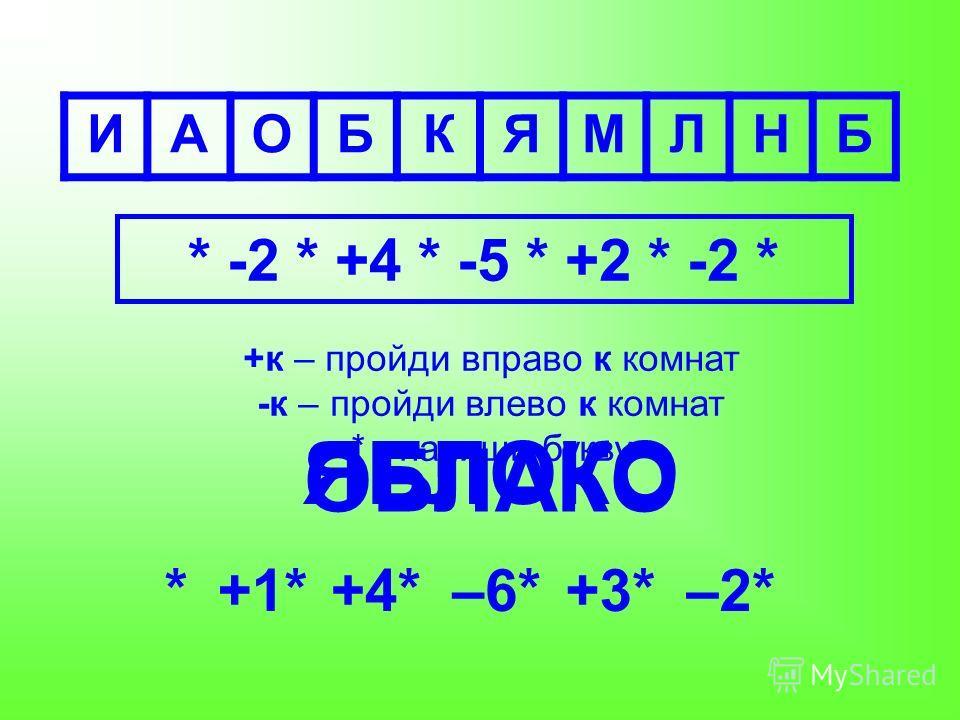 ИАОБКЯМЛНБ +к – пройди вправо к комнат -к – пройди влево к комнат * - напиши букву * -2 * +4 * -5 * +2 * -2 * ОБЛАКО *+1*–2*+3*+4*–6* ЯБЛОКО