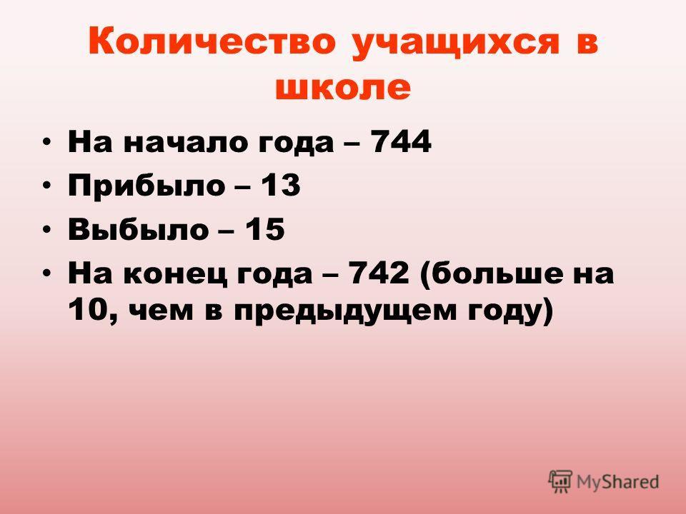 Количество учащихся в школе На начало года – 744 Прибыло – 13 Выбыло – 15 На конец года – 742 (больше на 10, чем в предыдущем году)