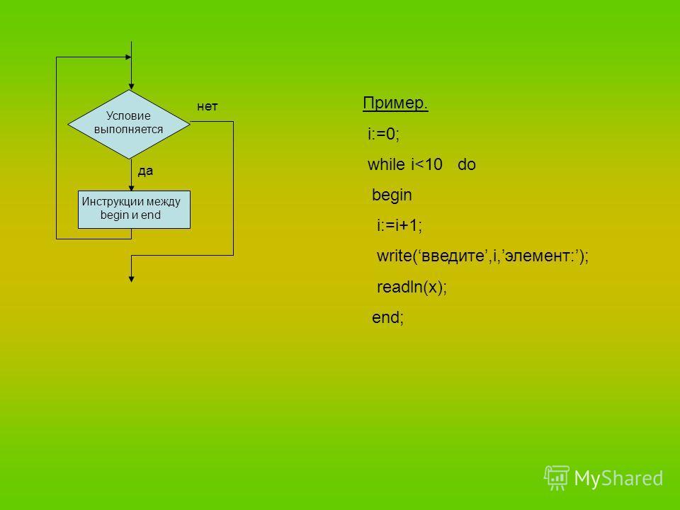 Условие выполняется Инструкции между begin и end да нет Пример. i:=0; while i