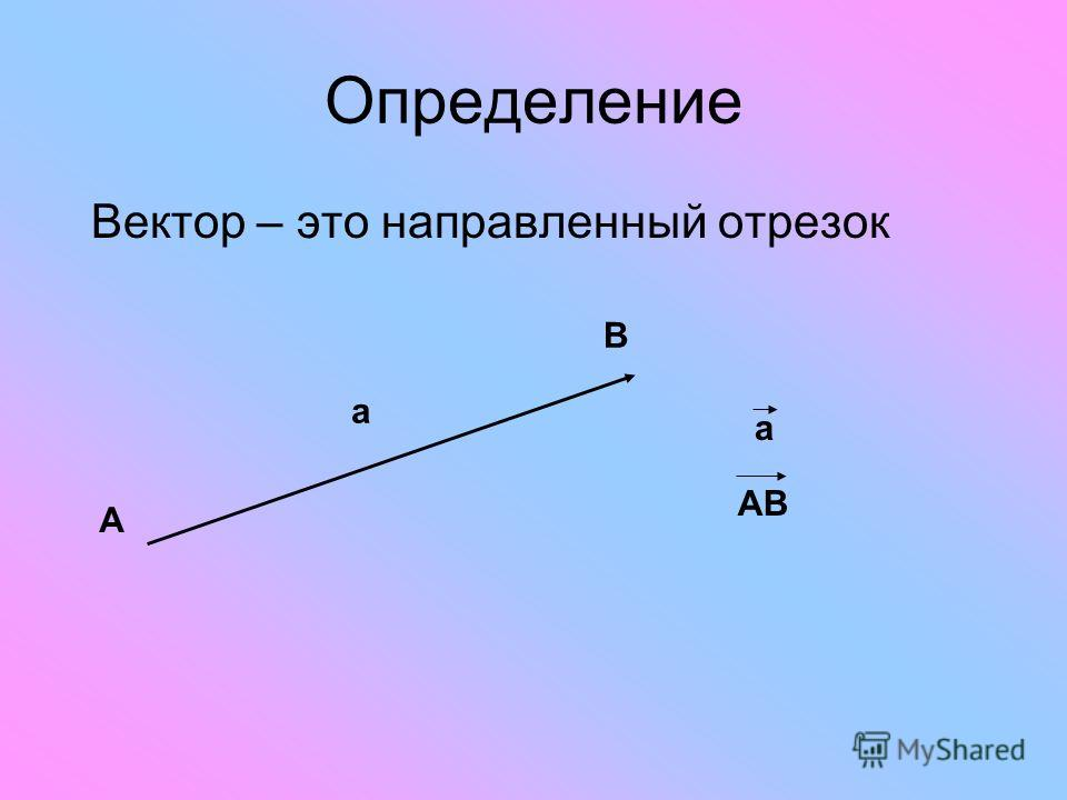 Определение Вектор – это направленный отрезок а А В а АВ