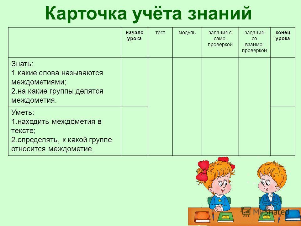 Карточка учёта знаний начало урока тестмодульзадание с само- проверкой задание со взаимо- проверкой конец урока Знать: 1.какие слова называются междометиями; 2.на какие группы делятся междометия. Уметь: 1.находить междометия в тексте; 2.определять, к