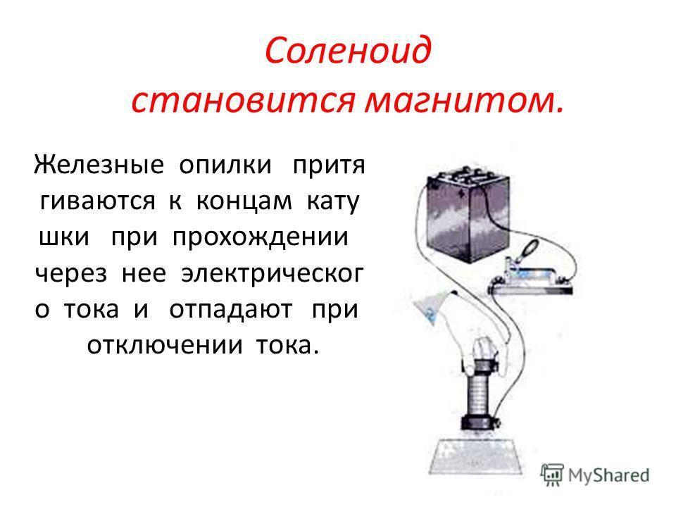 Соленоид становится магнитом. Железные опилки притя гиваются к концам кату шки при прохождении через нее электрическог о тока и отпадают при отключении тока.