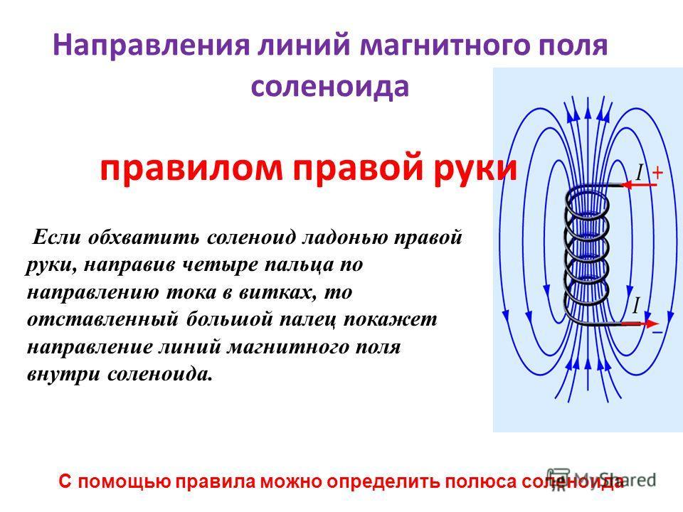 правилом правой руки Направления линий магнитного поля соленоида Если обхватить соленоид ладонью правой руки, направив четыре пальца по направлению тока в витках, то отставленный большой палец покажет направление линий магнитного поля внутри соленоид