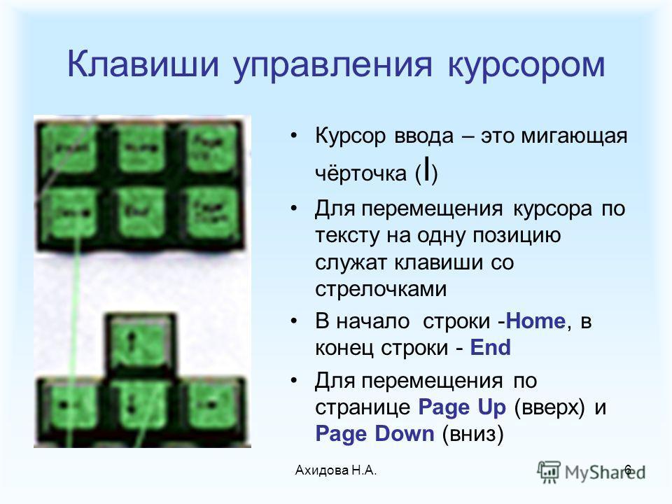 Ахидова Н.А.6 Клавиши управления курсором Курсор ввода – это мигающая чёрточка ( I ) Для перемещения курсора по тексту на одну позицию служат клавиши со стрелочками В начало строки -Home, в конец строки - End Для перемещения по странице Page Up (ввер