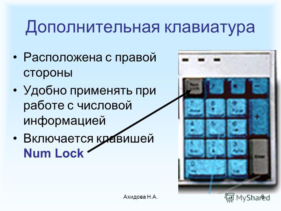 Ахидова Н.А.8 Дополнительная клавиатура Расположена с правой стороны Удобно применять при работе с числовой информацией Включается клавишей Num Lock
