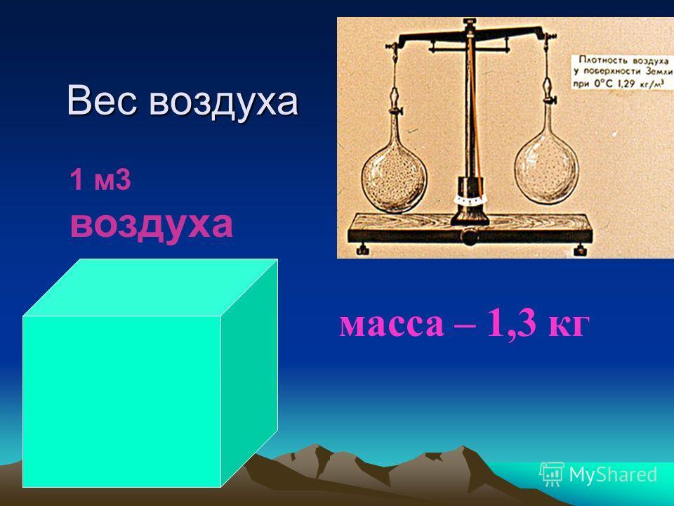 Вес воздуха 1 м3 воздуха масса – 1,3 кг