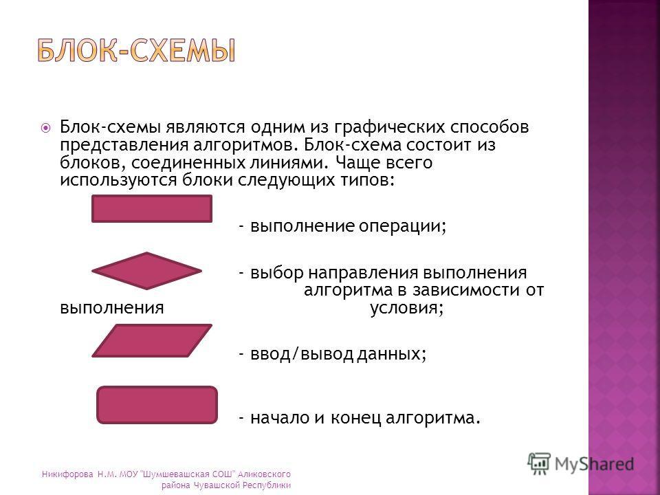Блок-схемы являются одним из графических способов представления алгоритмов. Блок-схема состоит из блоков, соединенных линиями. Чаще всего используются блоки следующих типов: - выполнение операции; - выбор направления выполнения алгоритма в зависимост