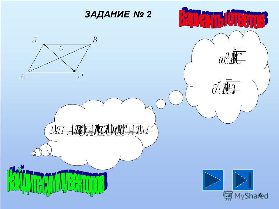 5 СЛОЖЕНИЕ ВЕКТОРОВ А В С ПРАВИЛО ТРЕУГОЛЬНИКА Сумма двух векторов находится с помощью правила треугольника или правила параллелограмма. ПРАВИЛО ПАРАЛЛЕЛОГРАММА Сумма нескольких векторов находится аналогично сумме двух векторов с помощью правила мног