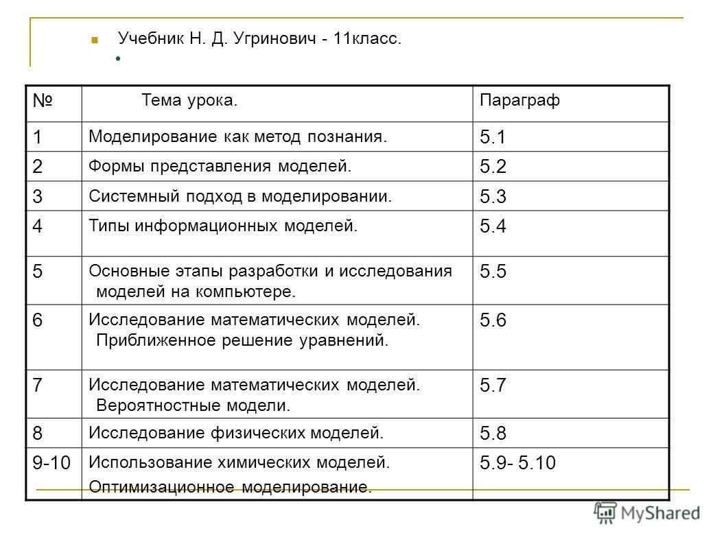 . Учебник Н. Д. Угринович - 11класс. Тема урока.Параграф 1 Моделирование как метод познания. 5.1 2 Формы представления моделей. 5.2 3 Системный подход в моделировании. 5.3 4 Типы информационных моделей. 5.4 5 Основные этапы разработки и исследования