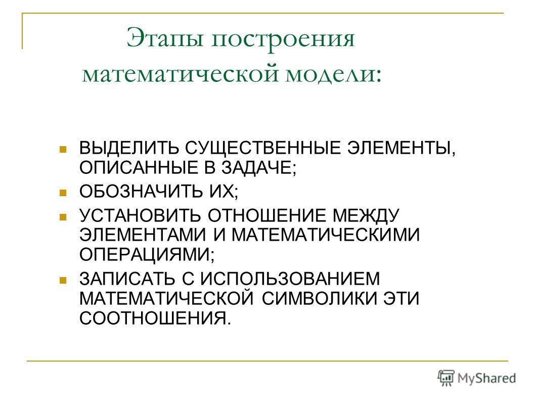 Этапы построения математической модели: ВЫДЕЛИТЬ СУЩЕСТВЕННЫЕ ЭЛЕМЕНТЫ, ОПИСАННЫЕ В ЗАДАЧЕ; ОБОЗНАЧИТЬ ИХ; УСТАНОВИТЬ ОТНОШЕНИЕ МЕЖДУ ЭЛЕМЕНТАМИ И МАТЕМАТИЧЕСКИМИ ОПЕРАЦИЯМИ; ЗАПИСАТЬ С ИСПОЛЬЗОВАНИЕМ МАТЕМАТИЧЕСКОЙ СИМВОЛИКИ ЭТИ СООТНОШЕНИЯ.