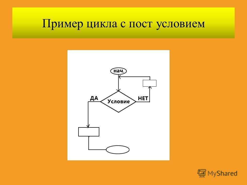 Пример цикла с пост условием