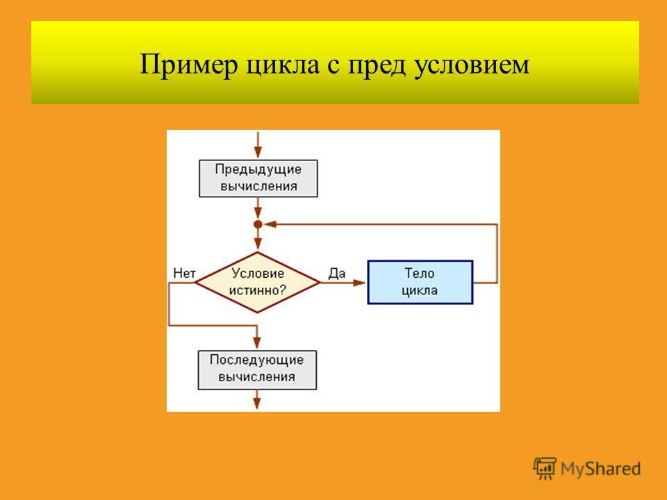 Пример цикла с пред условием