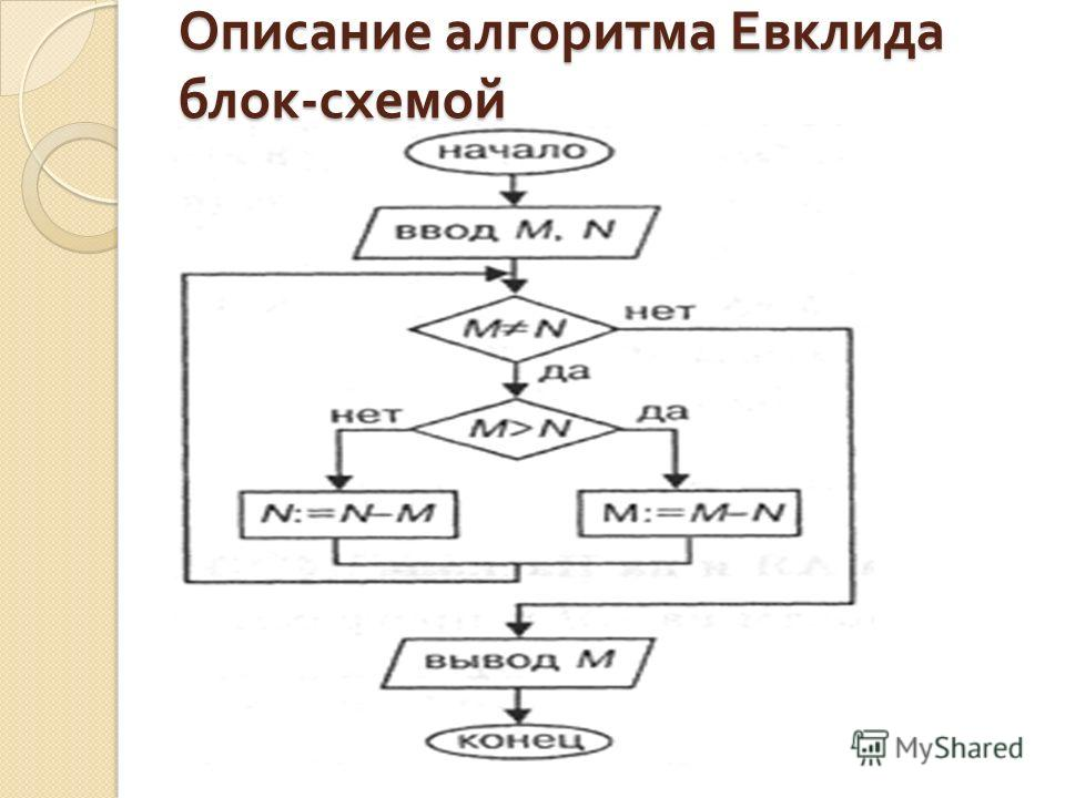 Евклида блок - схемой