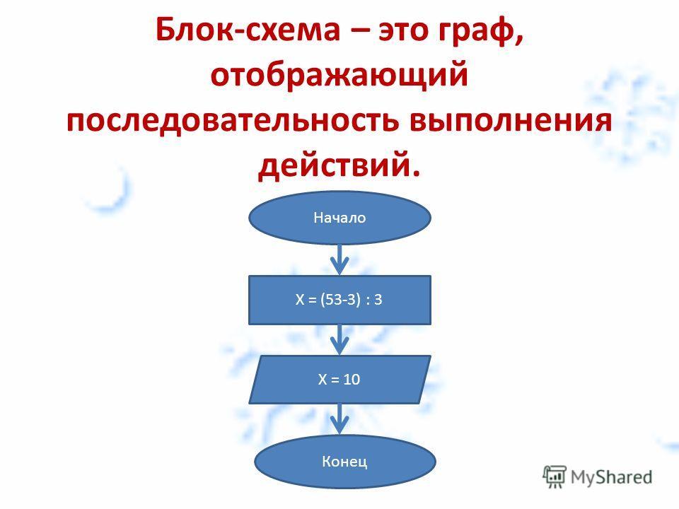 Блок-схема – это граф, отображающий последовательность выполнения действий. Начало Х = (53-3) : 3 Х = 10 Конец