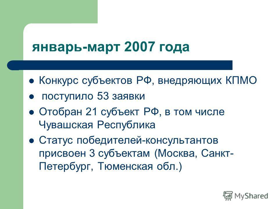 январь-март 2007 года Конкурс субъектов РФ, внедряющих КПМО поступило 53 заявки Отобран 21 субъект РФ, в том числе Чувашская Республика Статус победителей-консультантов присвоен 3 субъектам (Москва, Санкт- Петербург, Тюменская обл.)