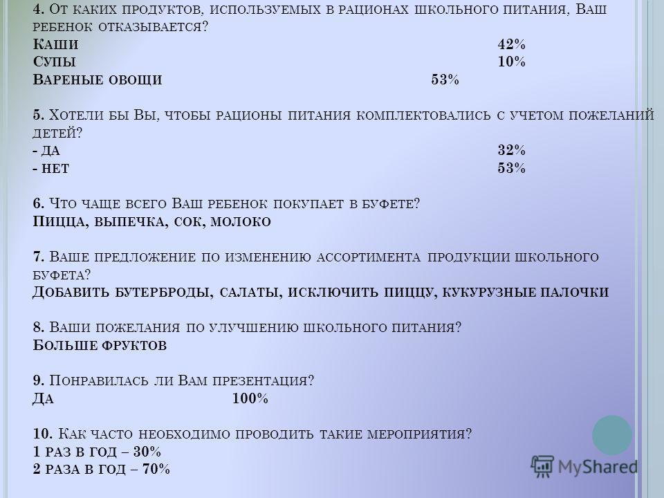 4. О Т КАКИХ ПРОДУКТОВ, ИСПОЛЬЗУЕМЫХ В РАЦИОНАХ ШКОЛЬНОГО ПИТАНИЯ, В АШ РЕБЕНОК ОТКАЗЫВАЕТСЯ ? К АШИ 42% С УПЫ 10% В АРЕНЫЕ ОВОЩИ 53% 5. Х ОТЕЛИ БЫ В Ы, ЧТОБЫ РАЦИОНЫ ПИТАНИЯ КОМПЛЕКТОВАЛИСЬ С УЧЕТОМ ПОЖЕЛАНИЙ ДЕТЕЙ ? - ДА 32% - НЕТ 53% 6. Ч ТО ЧАЩЕ