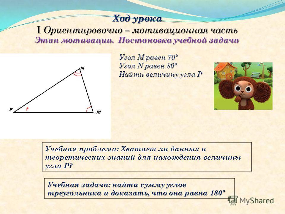 Структура урока I Ориентировочно – мотивационная часть 1) Этап мотивации 2) Этап постановки учебной задачи II Исполнительная часть 1) Подготовка к восприятию (устная, фронтальная работа) 2) Восприятие (практическая работа – открытие теоремы) 3) Осозн
