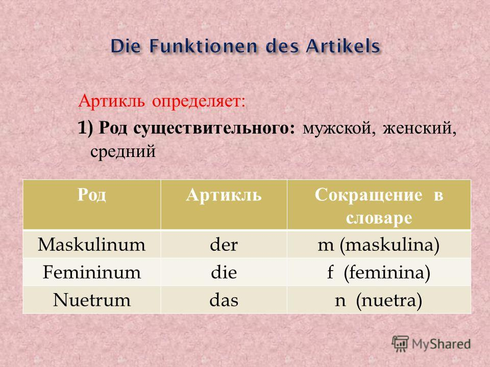 Артикль определяет : 1) Род существительного : мужской, женский, средний РодАртикль Сокращение в словаре Maskulinumderm (maskulina) Femininumdief (feminina) Nuetrumdasn (nuetra)