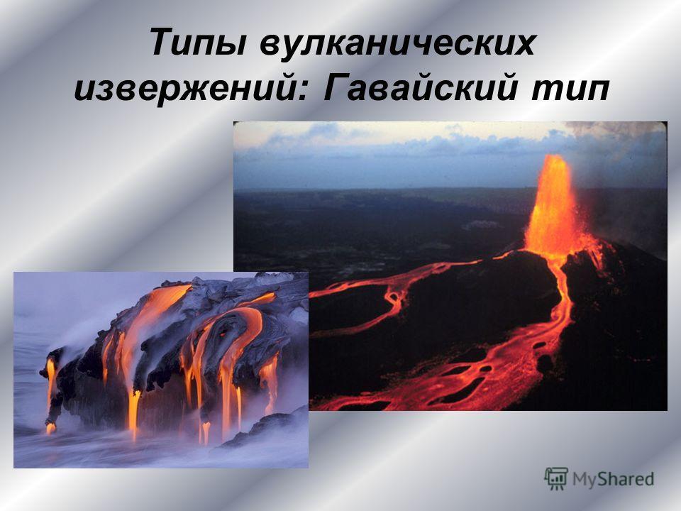 Типы вулканических извержений ГавайскийПелейскийВезувианский
