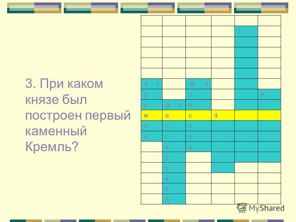 5 К 1 Д 3 р о 6 е Д 2Н м о с 4 л л к ь г о о й р у к и й 3. При каком князе был построен первый каменный Кремль?