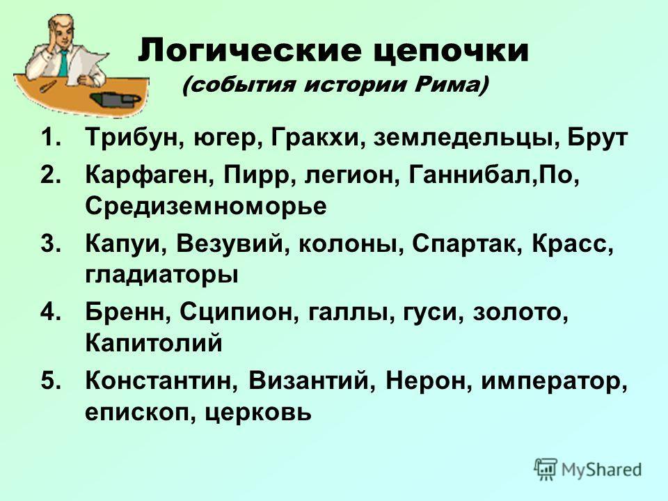 Пантеон открытий а)чай, компас, бумага, шелк б)цифры (1,2,3) шахматы, хлопок, сахар в) стекло г) зерно (пшеница, рожь) д)цифры (I, V, X,) е)оливковое масло ж)железный гвоздь з)монета Китай Индия Финикия Вавилон Рим Греция Ассирия Лидия